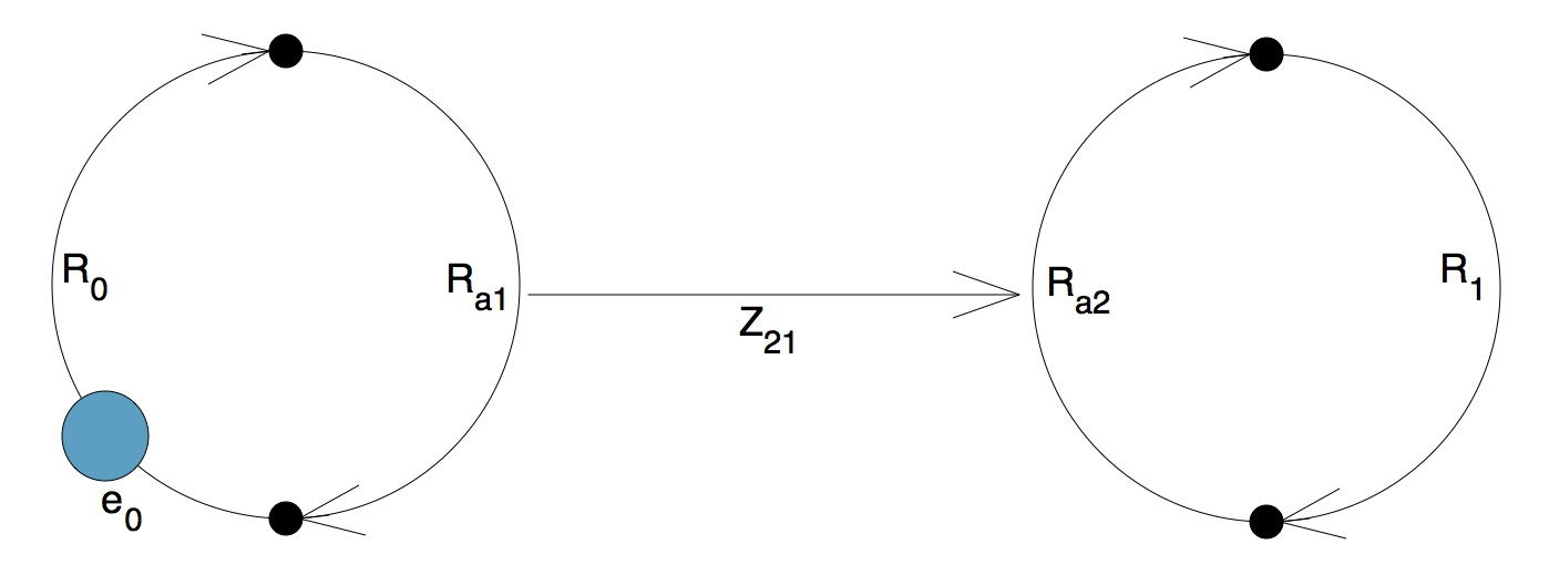 schéma d'antennes